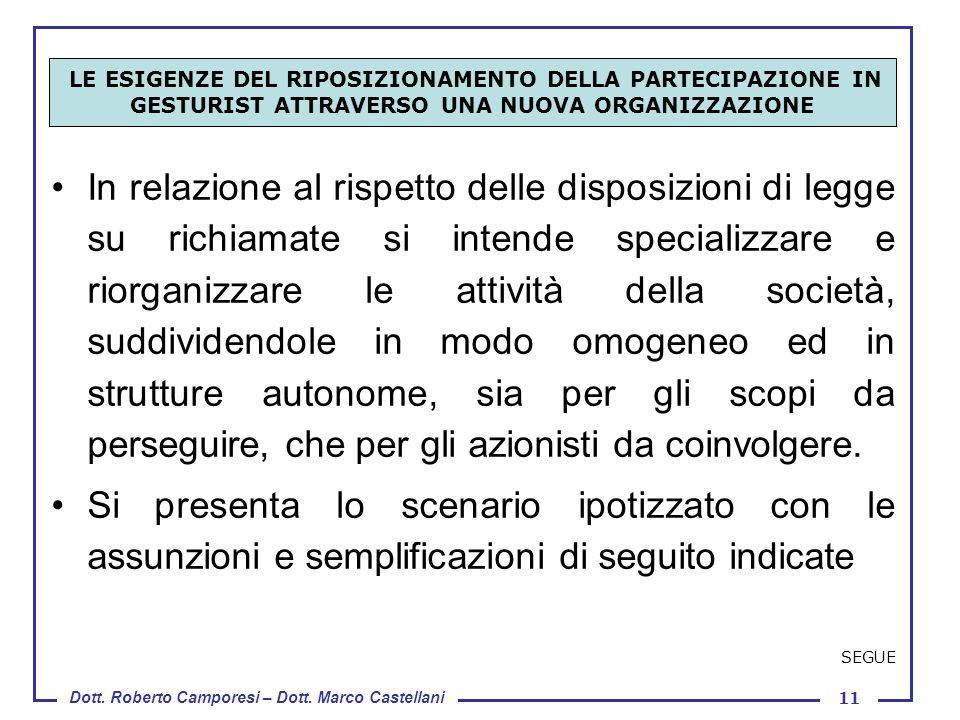 Dott. Roberto Camporesi – Dott. Marco Castellani