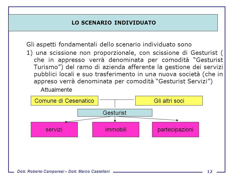 Gli aspetti fondamentali dello scenario individuato sono