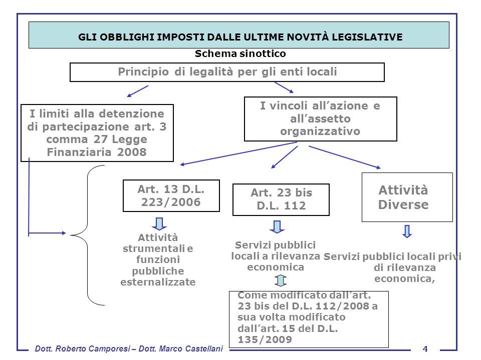 Attività Diverse Principio di legalità per gli enti locali