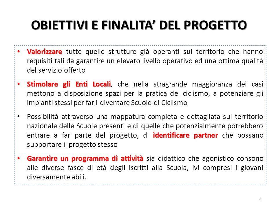 OBIETTIVI E FINALITA' DEL PROGETTO
