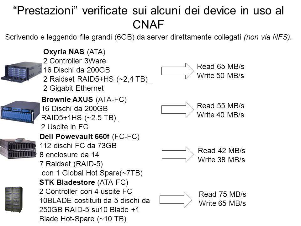 Prestazioni verificate sui alcuni dei device in uso al CNAF Scrivendo e leggendo file grandi (6GB) da server direttamente collegati (non via NFS).
