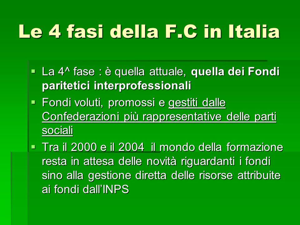 Le 4 fasi della F.C in Italia