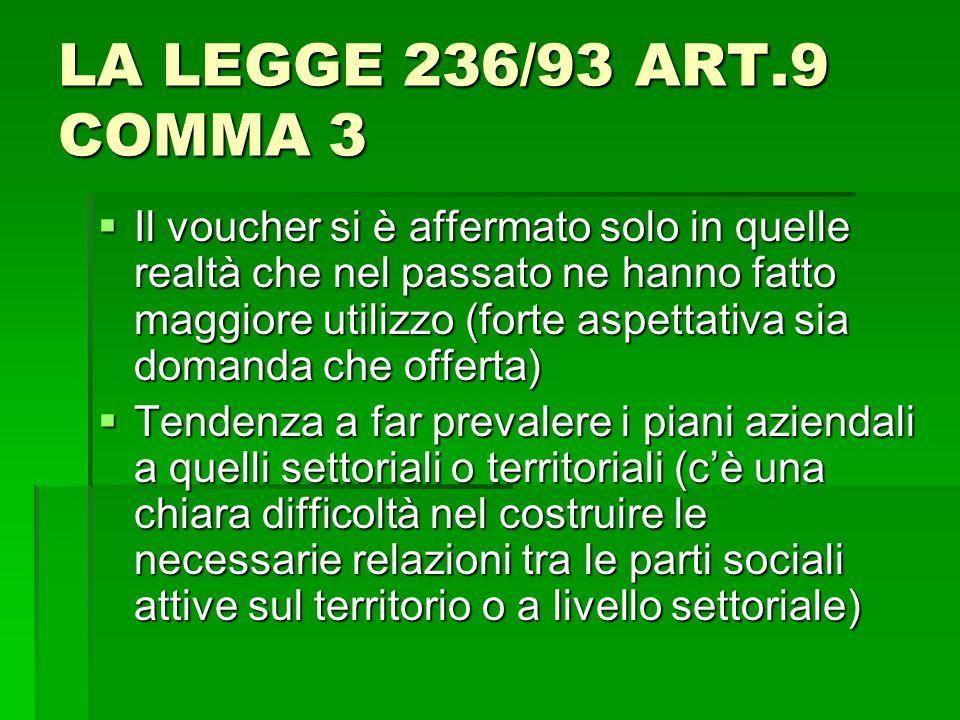 LA LEGGE 236/93 ART.9 COMMA 3