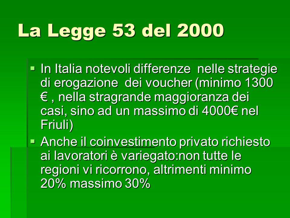 La Legge 53 del 2000