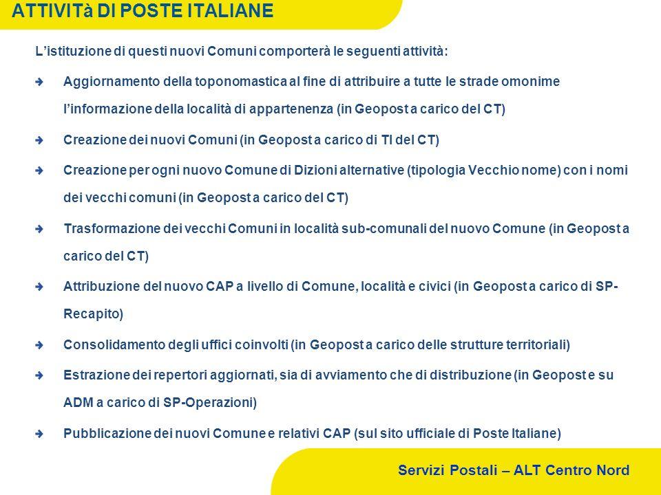 ATTIVITà DI POSTE ITALIANE