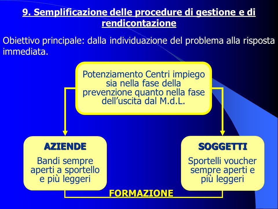 9. Semplificazione delle procedure di gestione e di rendicontazione