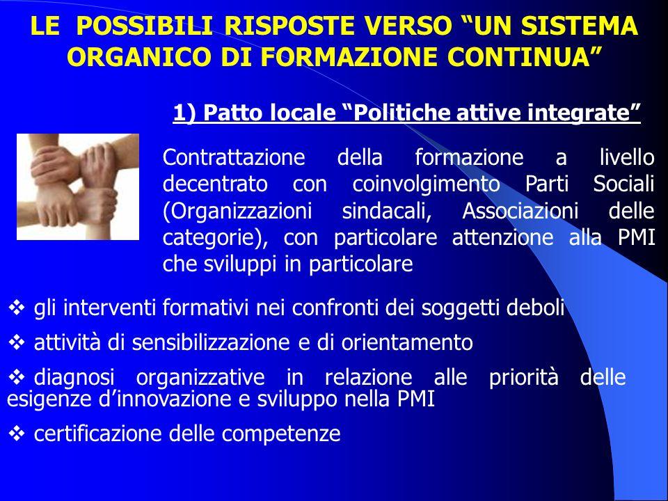1) Patto locale Politiche attive integrate