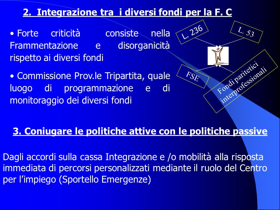 2. Integrazione tra i diversi fondi per la F. C