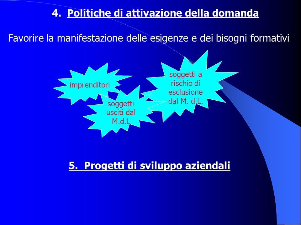 Politiche di attivazione della domanda