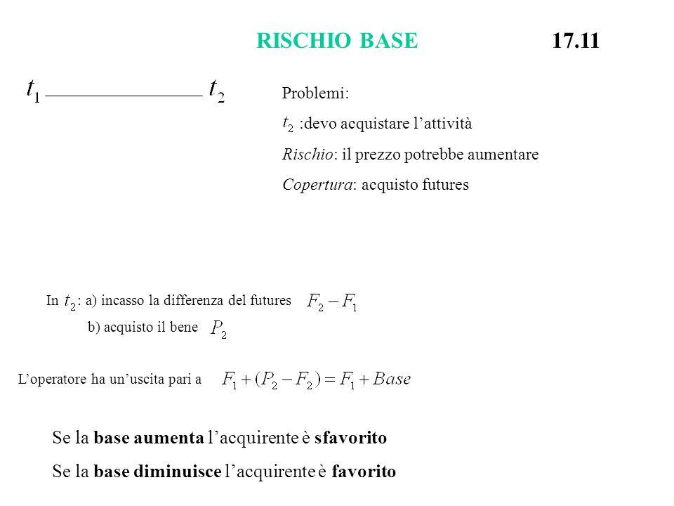 RISCHIO BASE 17.11 Se la base aumenta l'acquirente è sfavorito