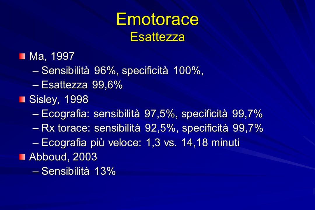 Emotorace Esattezza Ma, 1997 Sensibilità 96%, specificità 100%,