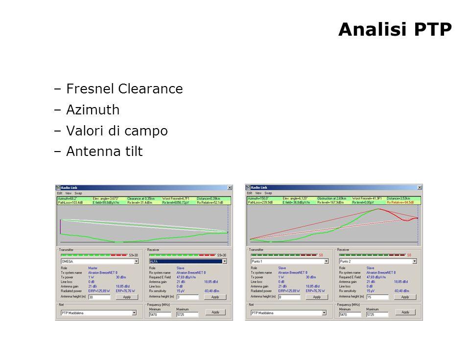 Analisi PTP Fresnel Clearance Azimuth Valori di campo Antenna tilt