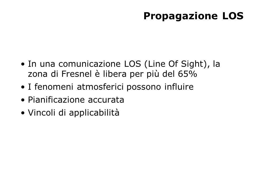 Propagazione LOS In una comunicazione LOS (Line Of Sight), la zona di Fresnel è libera per più del 65%