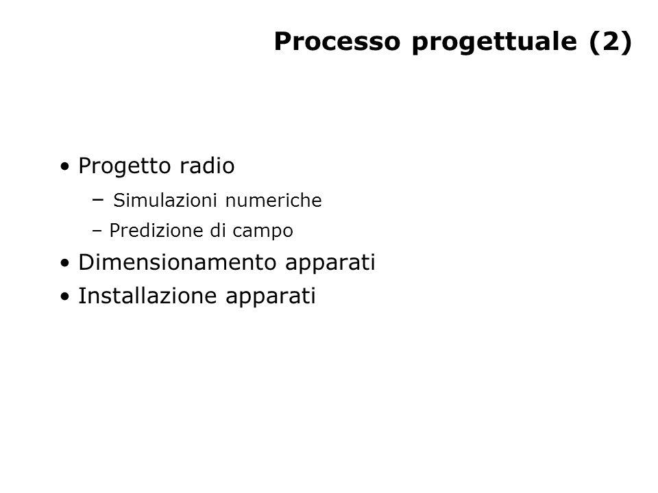 Processo progettuale (2)
