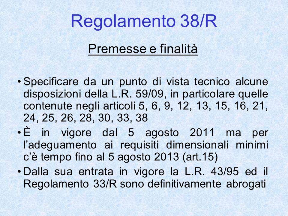 Regolamento 38/R Premesse e finalità