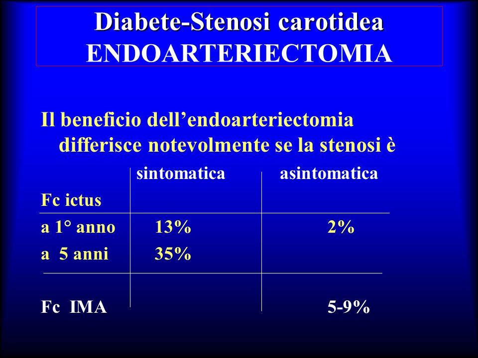 Diabete-Stenosi carotidea ENDOARTERIECTOMIA