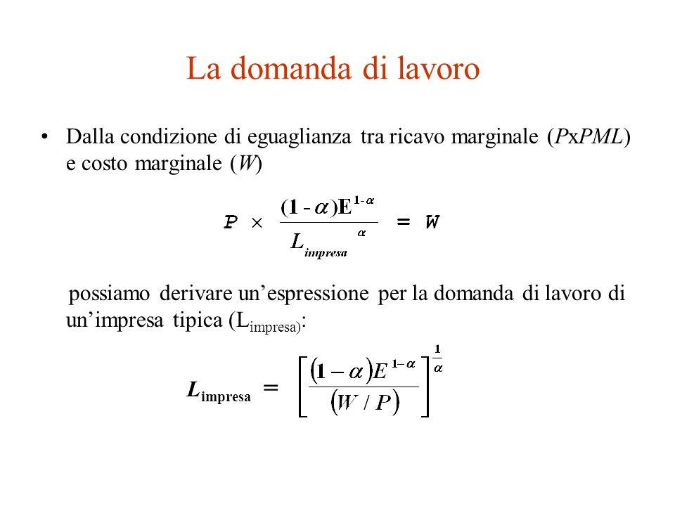 La domanda di lavoro Dalla condizione di eguaglianza tra ricavo marginale (PxPML) e costo marginale (W)