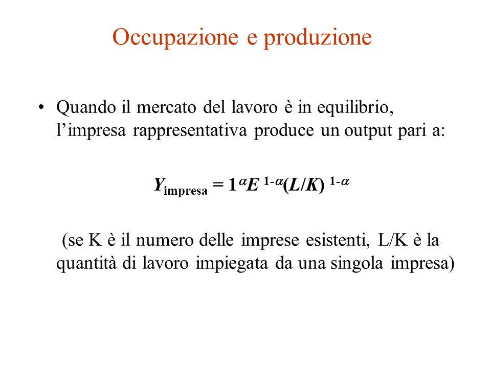 Occupazione e produzione