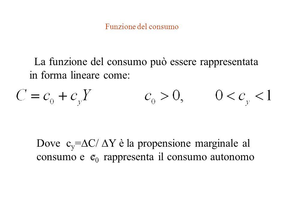 Funzione del consumo La funzione del consumo può essere rappresentata in forma lineare come: