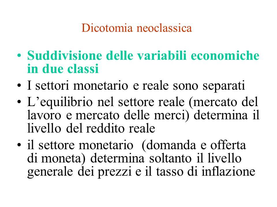 Dicotomia neoclassica