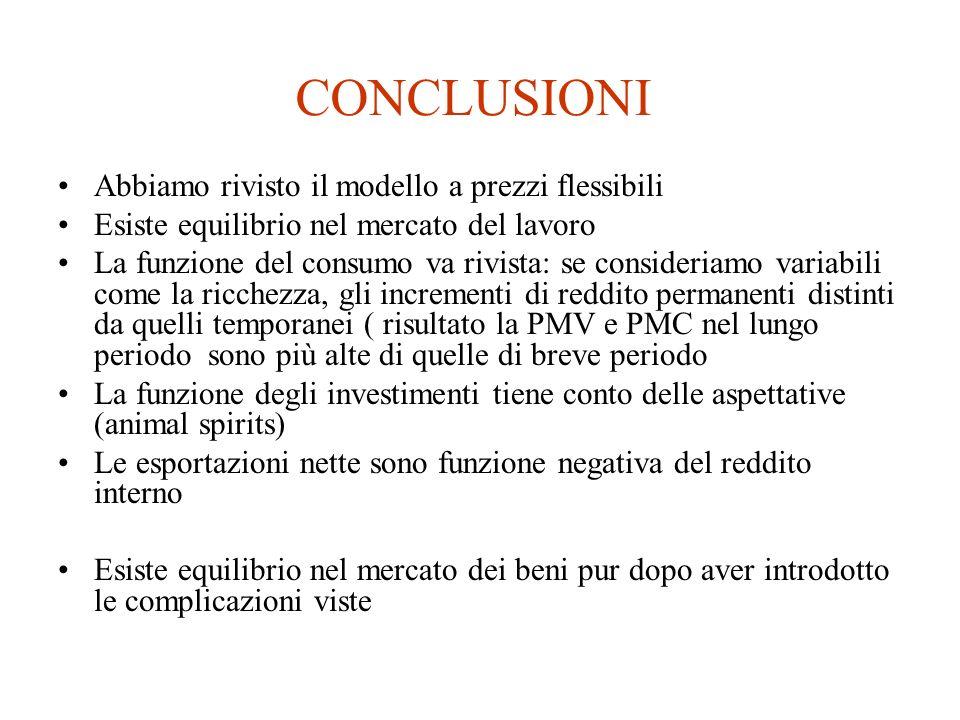 CONCLUSIONI Abbiamo rivisto il modello a prezzi flessibili