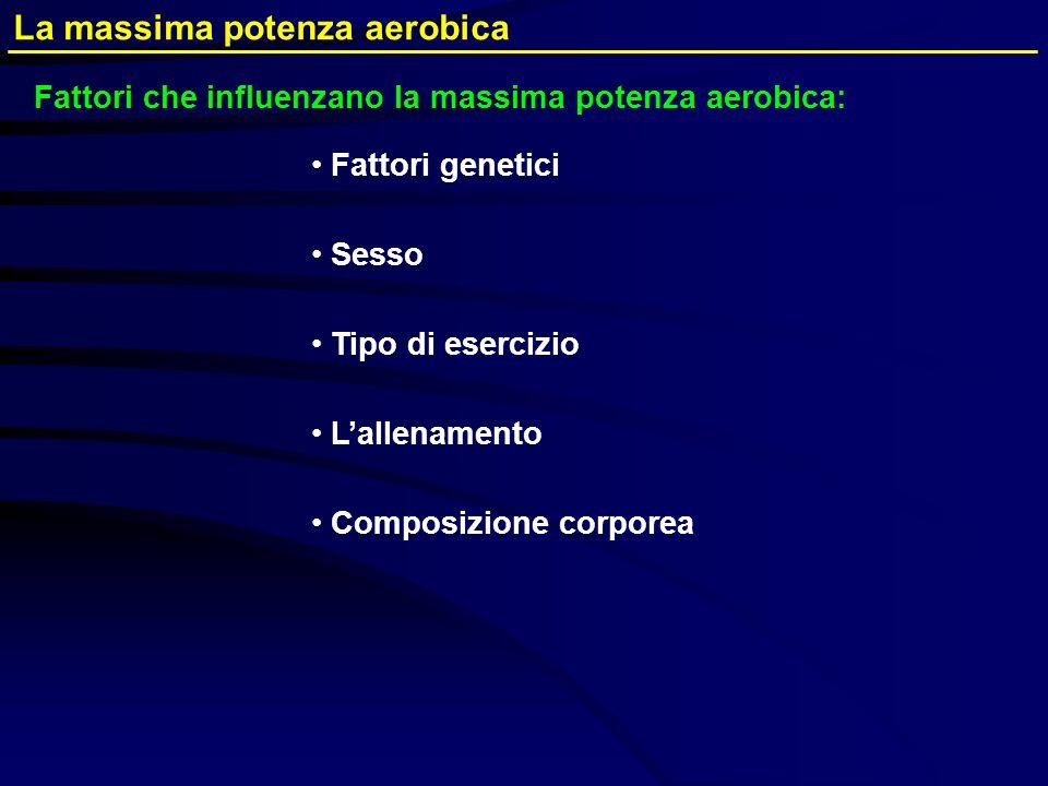 La massima potenza aerobica