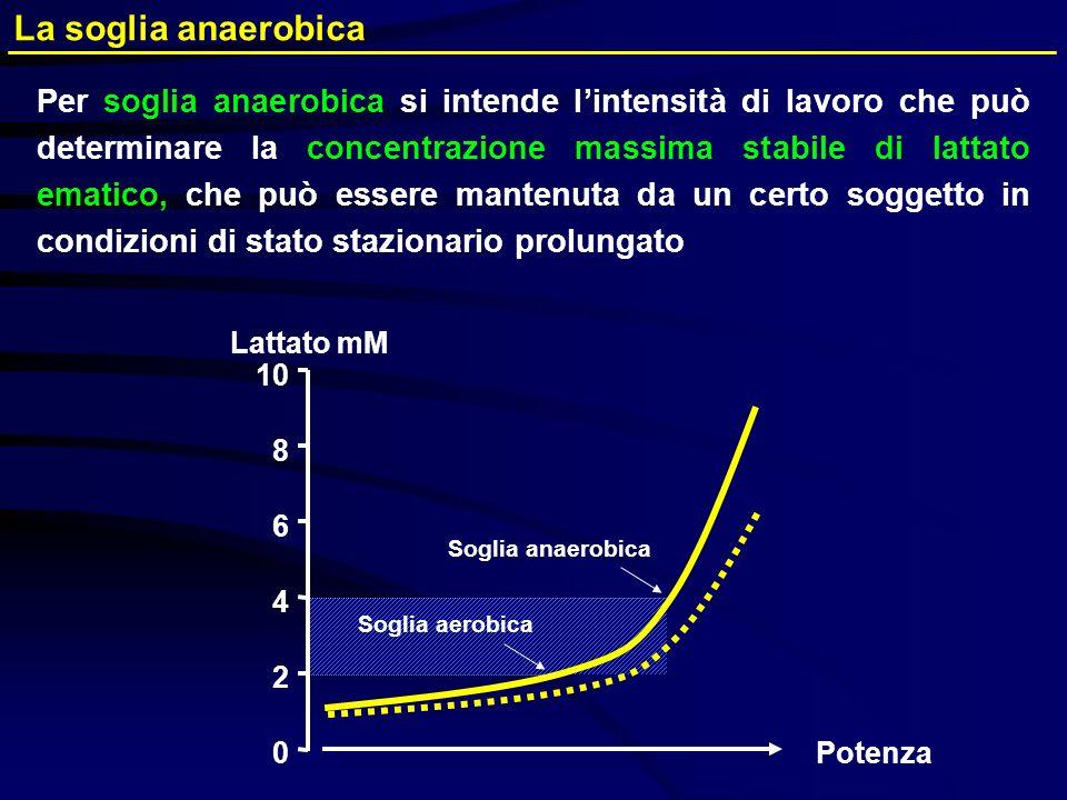 La soglia anaerobica
