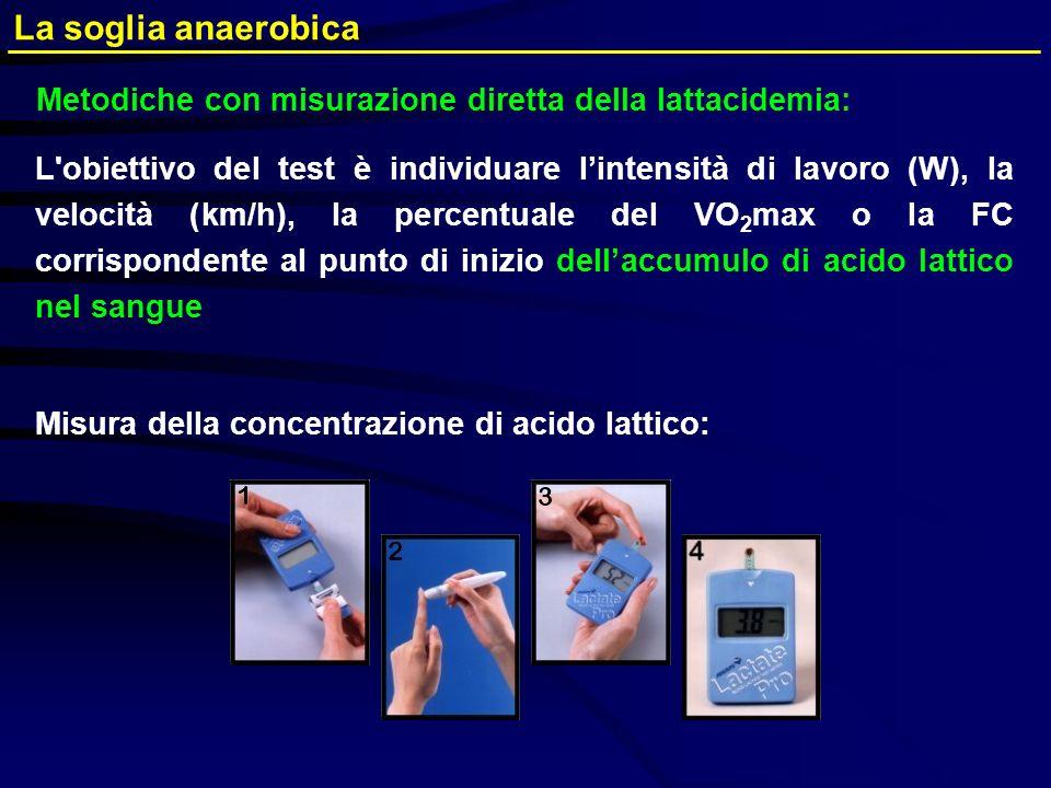 La soglia anaerobica Metodiche con misurazione diretta della lattacidemia: