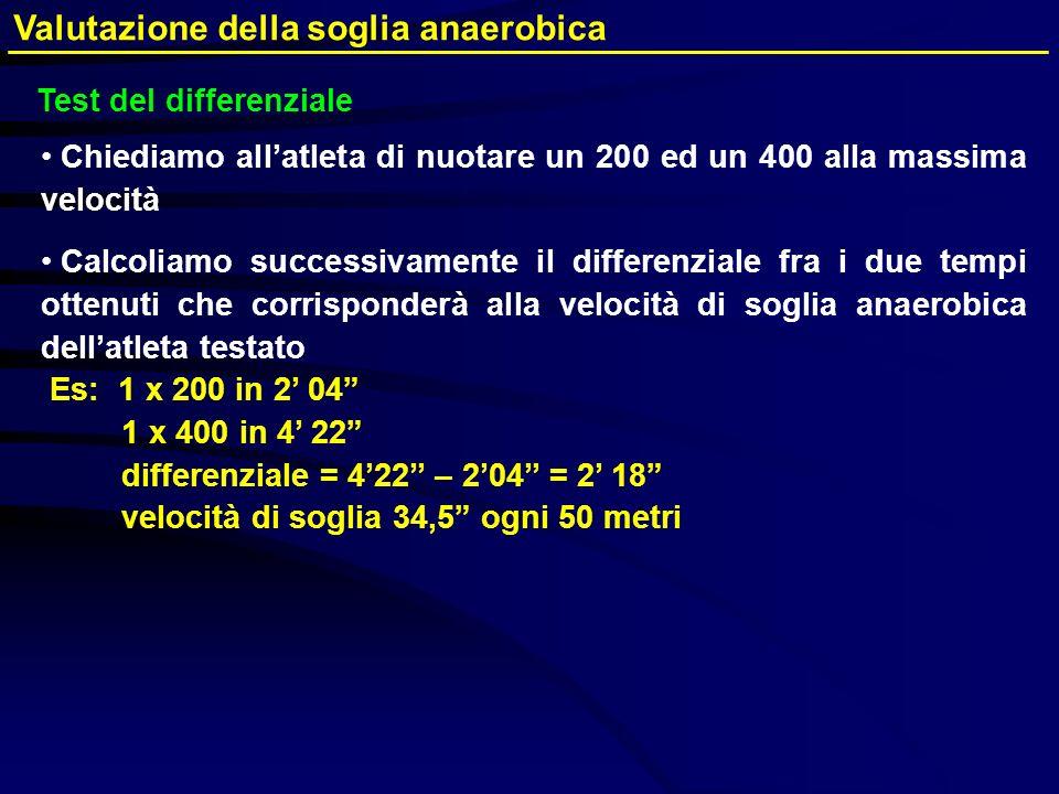 Valutazione della soglia anaerobica
