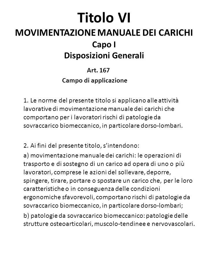 Titolo VI MOVIMENTAZIONE MANUALE DEI CARICHI Capo I Disposizioni Generali