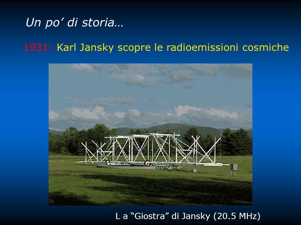 Un po' di storia… 1931: Karl Jansky scopre le radioemissioni cosmiche