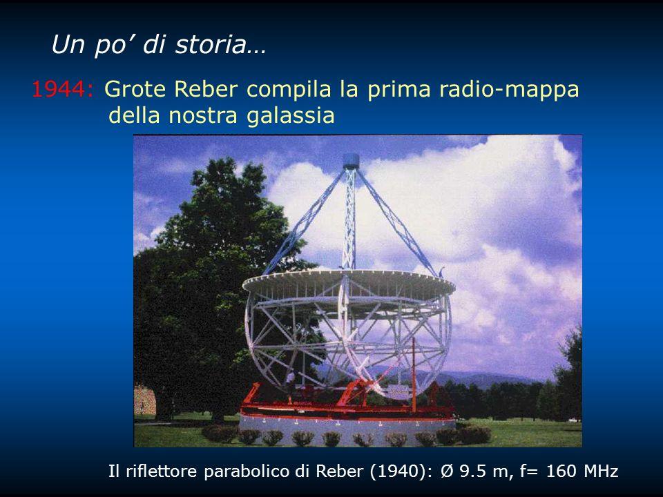 Un po' di storia… 1944: Grote Reber compila la prima radio-mappa della nostra galassia.