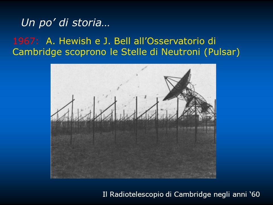 Un po' di storia… 1967: A. Hewish e J. Bell all'Osservatorio di Cambridge scoprono le Stelle di Neutroni (Pulsar)