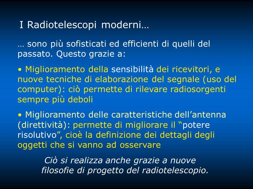 I Radiotelescopi moderni…