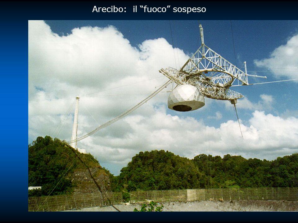 Arecibo: il fuoco sospeso