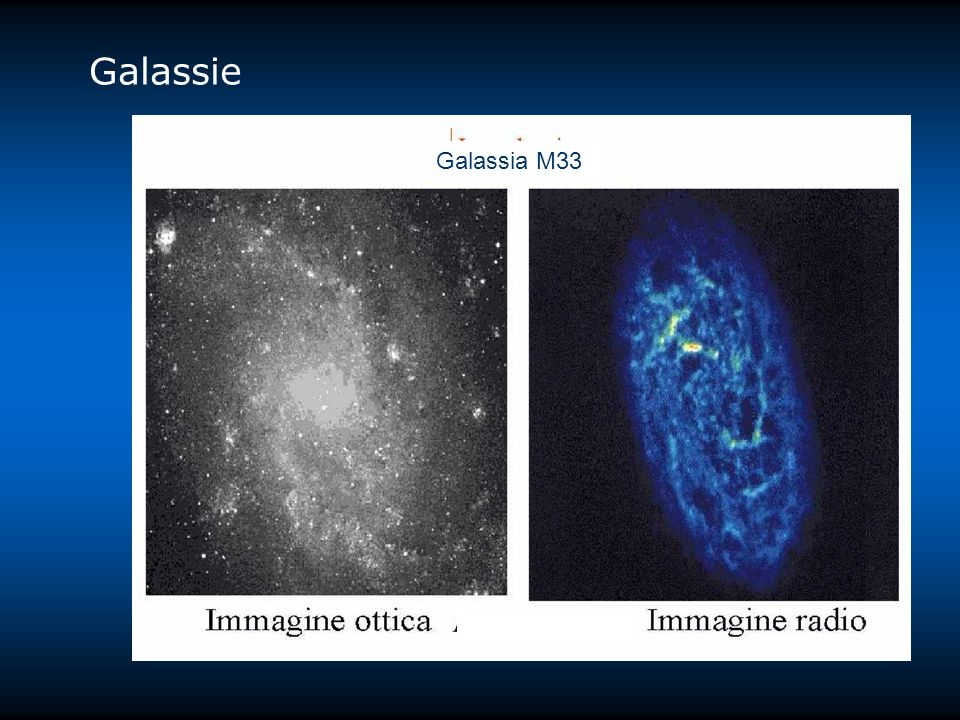 Galassie Galassia M33