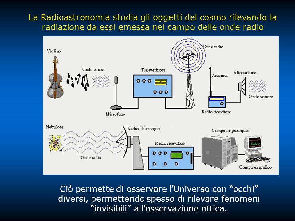 La Radioastronomia studia gli oggetti del cosmo rilevando la radiazione da essi emessa nel campo delle onde radio