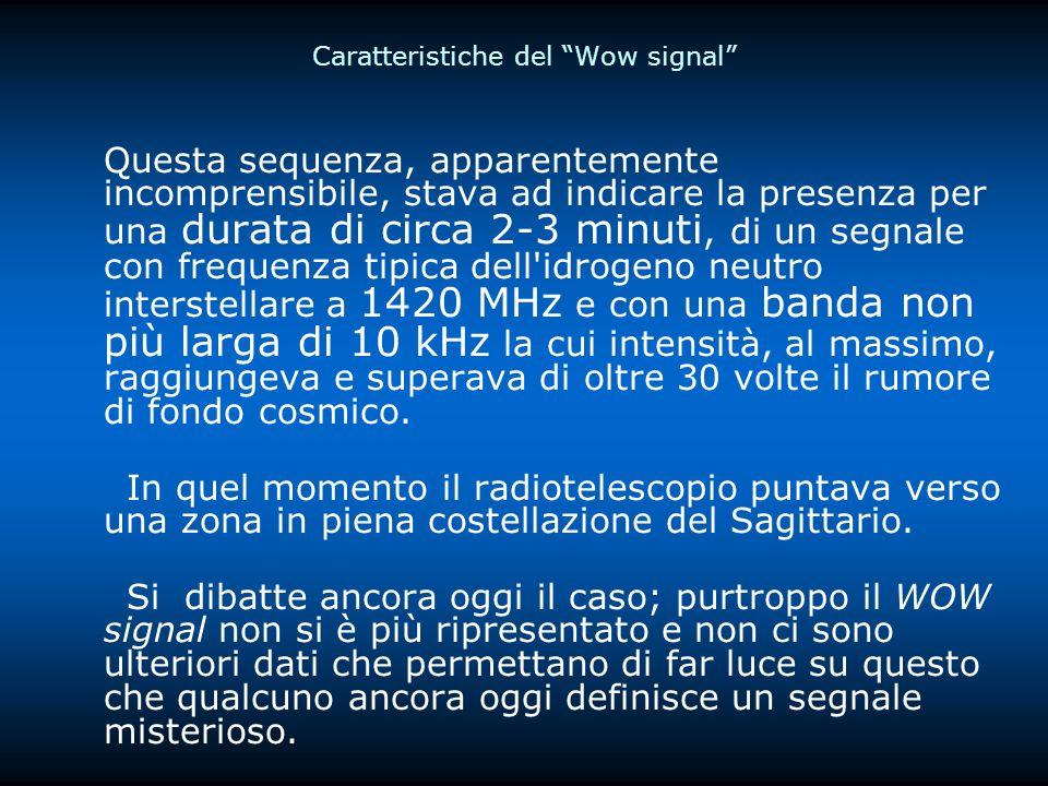 Caratteristiche del Wow signal