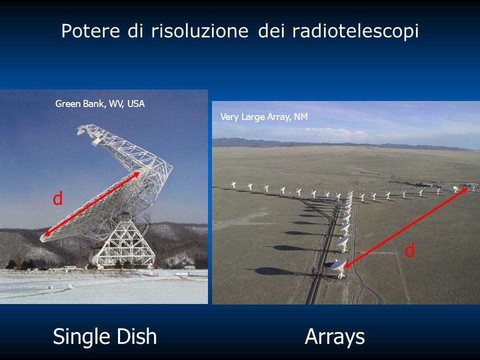 Potere di risoluzione dei radiotelescopi