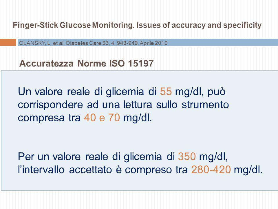 Per un valore reale di glicemia di 350 mg/dl,
