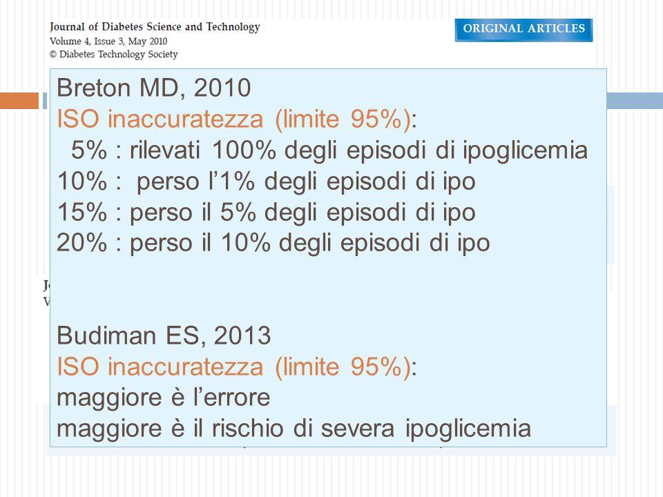 Breton MD, 2010 ISO inaccuratezza (limite 95%): 5% : rilevati 100% degli episodi di ipoglicemia. 10% : perso l'1% degli episodi di ipo.
