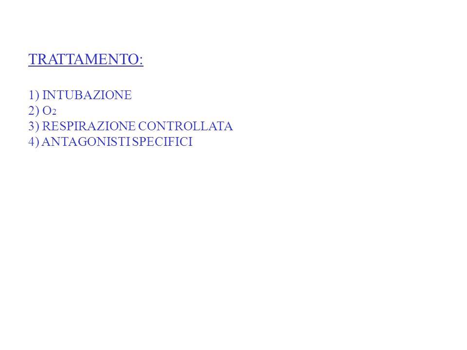 TRATTAMENTO: 1) INTUBAZIONE 2) O2 3) RESPIRAZIONE CONTROLLATA