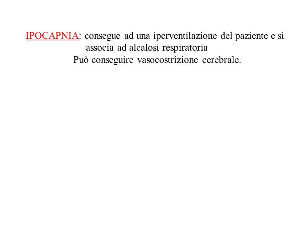 IPOCAPNIA: consegue ad una iperventilazione del paziente e si