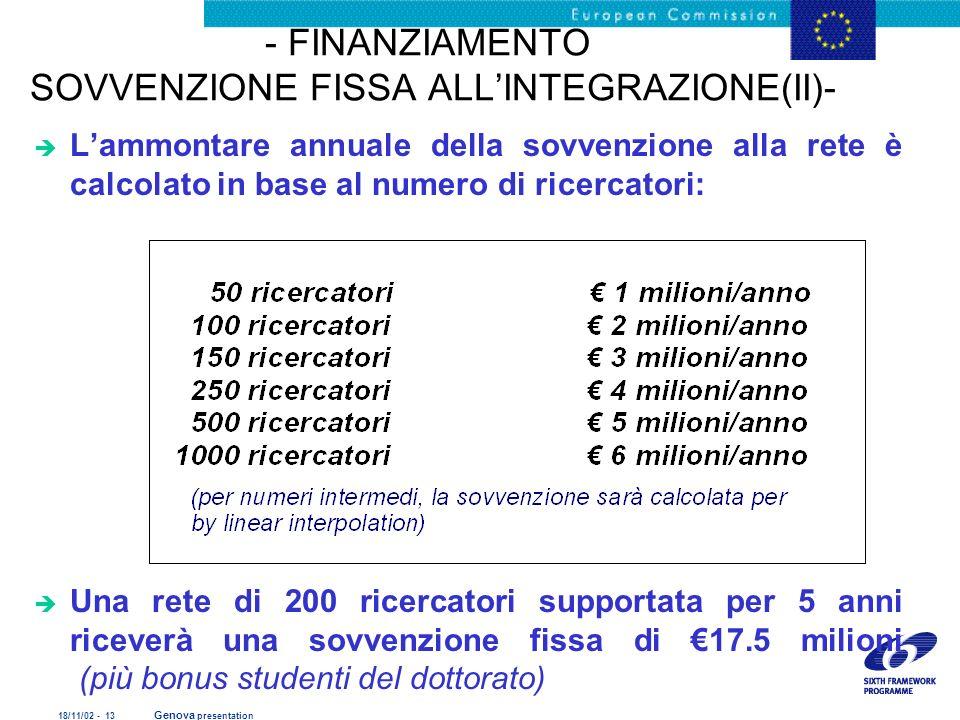 - FINANZIAMENTO SOVVENZIONE FISSA ALL'INTEGRAZIONE(II)-