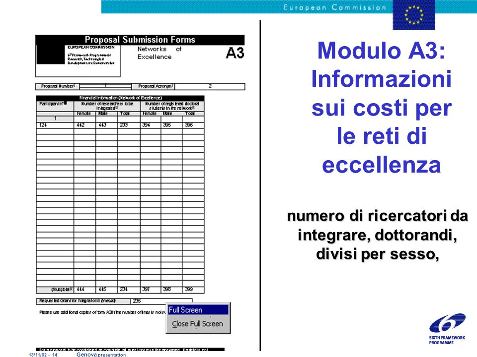 Modulo A3: Informazioni sui costi per le reti di eccellenza