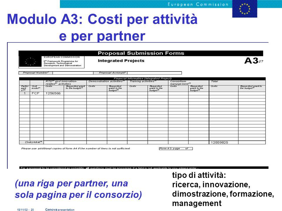 Modulo A3: Costi per attività e per partner