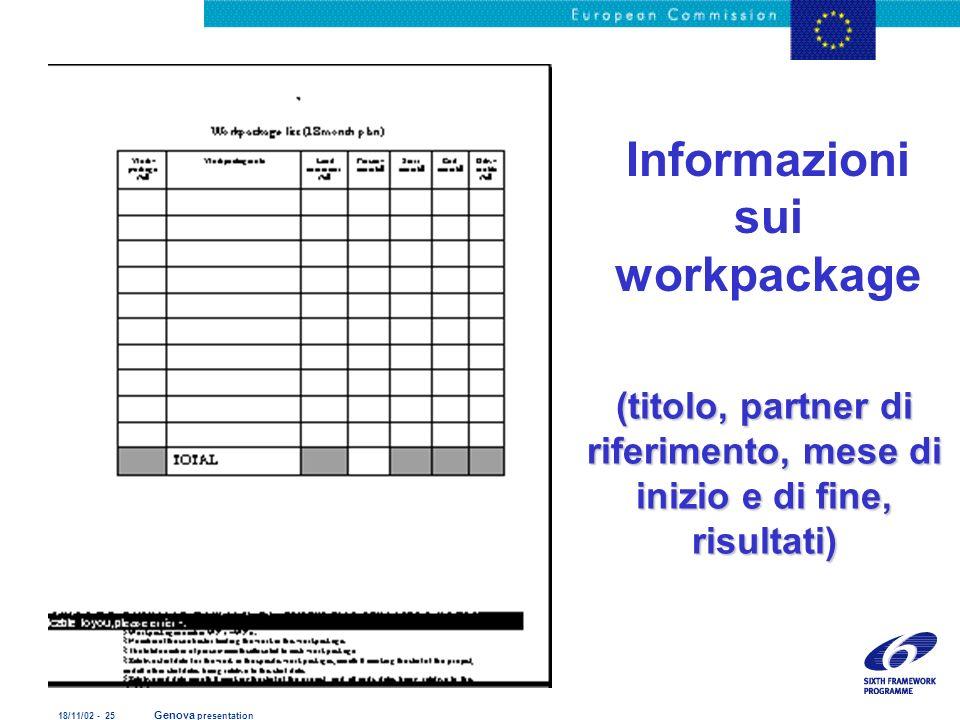 Informazioni sui workpackage