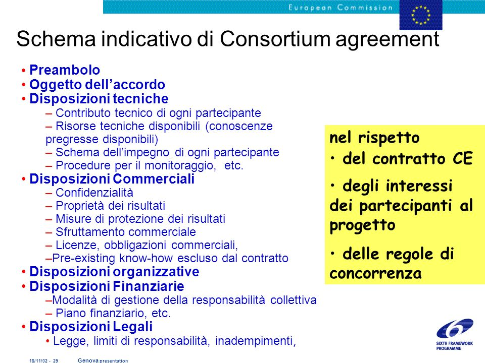 Schema indicativo di Consortium agreement