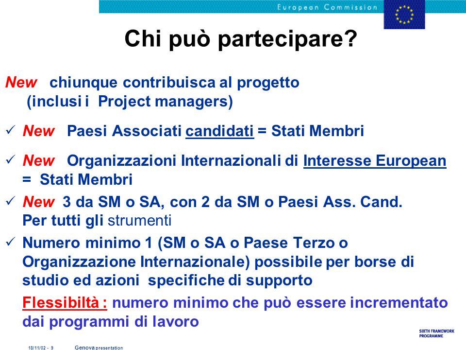 Chi può partecipare New chiunque contribuisca al progetto (inclusi i Project managers) New Paesi Associati candidati = Stati Membri.