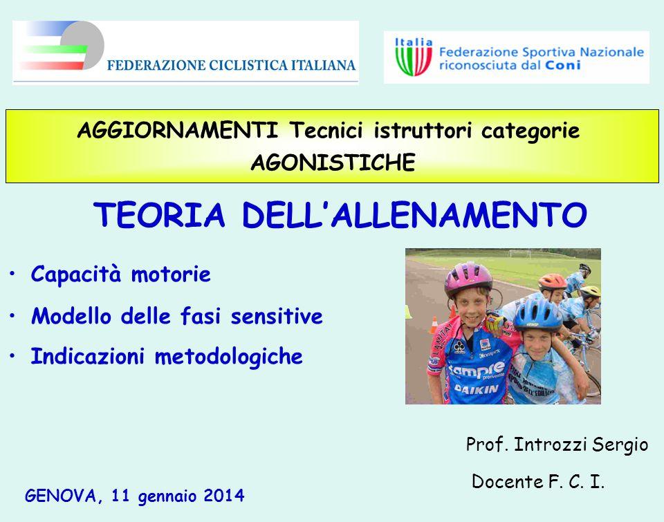 AGGIORNAMENTI Tecnici istruttori categorie TEORIA DELL'ALLENAMENTO